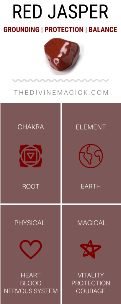 Red Jasper Crystal Meaning Card
