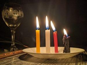 Candle Magick - Colour Corespondences